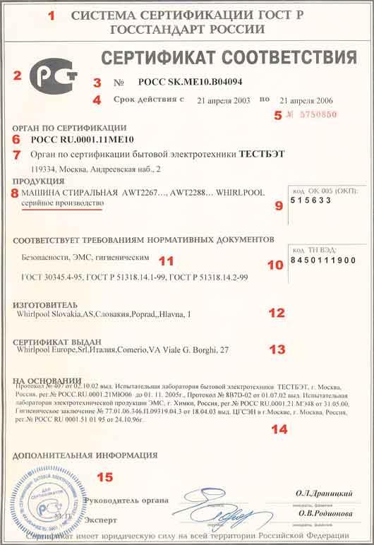 Сертификация бытовых машин и показатели качества кран башенный сертификация